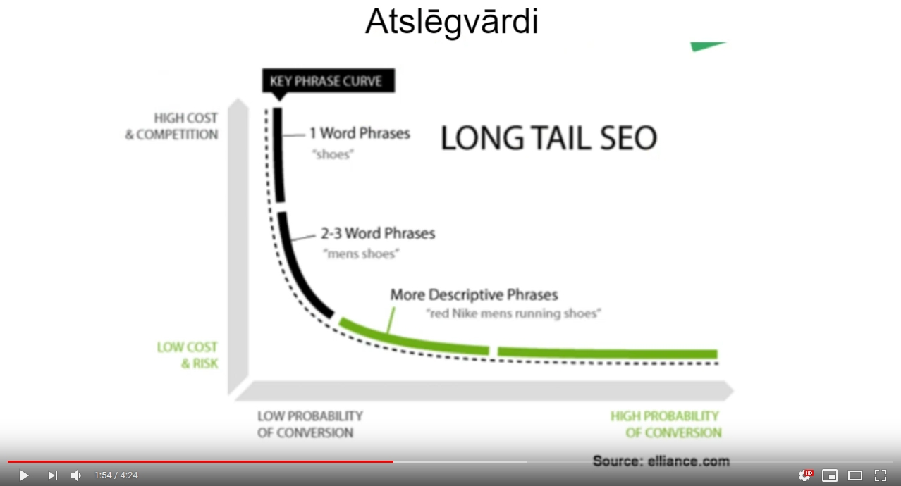 atslegvardi video beat it marketing